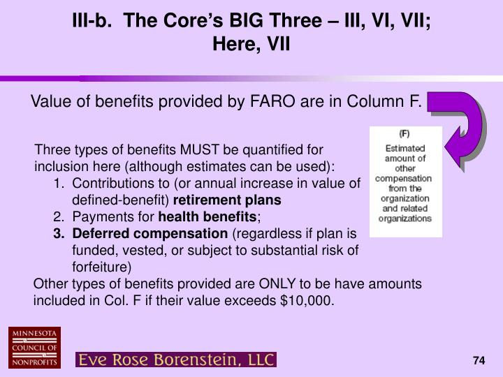 III-b.  The Core's BIG Three – III, VI, VII;