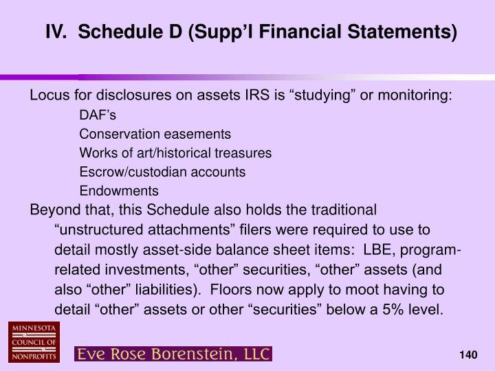 IV.  Schedule D (Supp'l Financial Statements)
