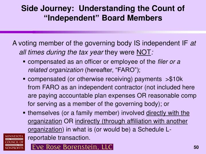 """Side Journey:  Understanding the Count of """"Independent"""" Board Members"""