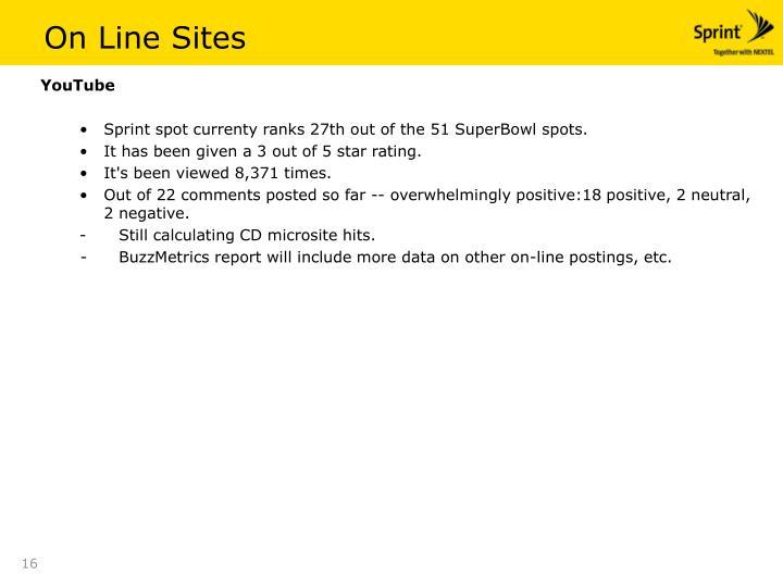 On Line Sites