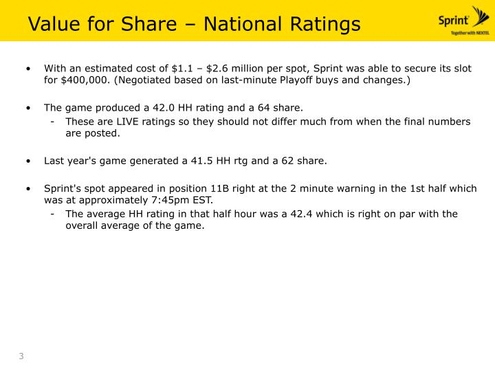 Value for share national ratings