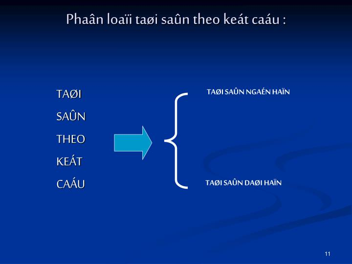 Phaân loaïi taøi saûn theo keát caáu :