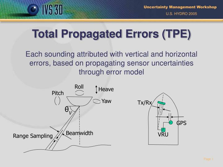 Total propagated errors tpe