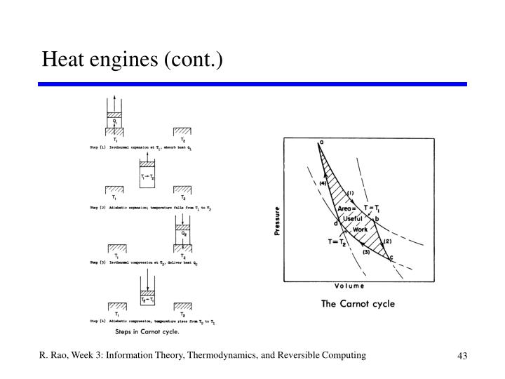 Heat engines (cont.)
