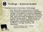 findings external auditor