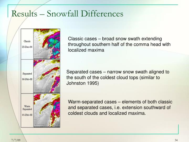 Results – Snowfall Differences