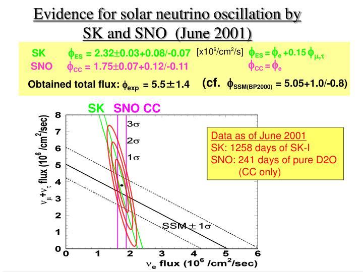 Evidence for solar neutrino oscillation by SK and SNO  (June 2001)