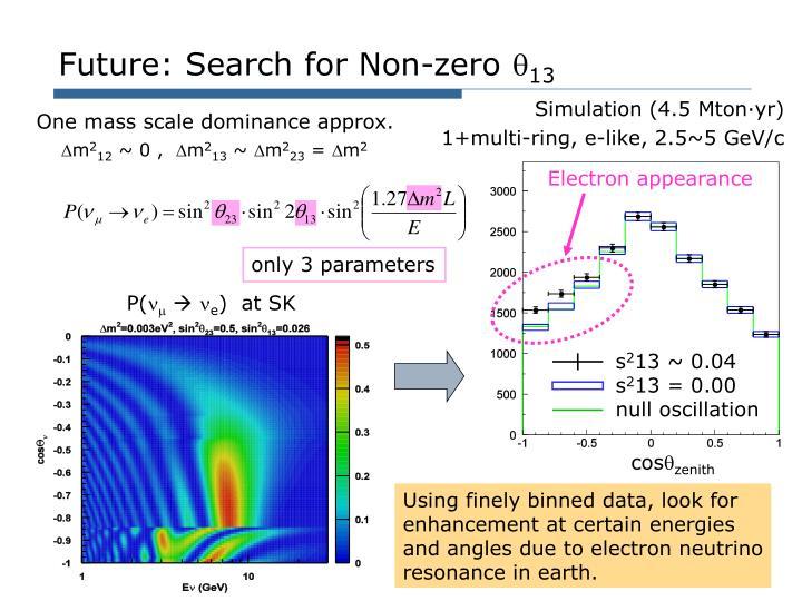 Future: Search for Non-zero