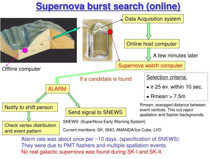 Supernova burst search (online)