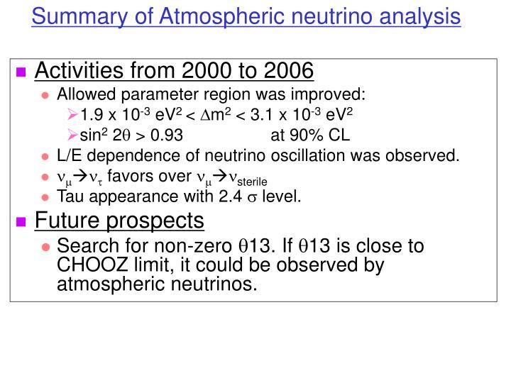 Summary of Atmospheric neutrino analysis