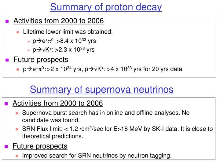 Summary of proton decay