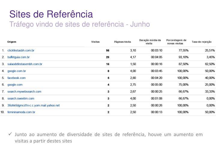 Sites de Referência