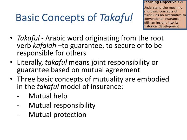 Ppt Basic Concepts Of Takaful Powerpoint Presentation Id6948538