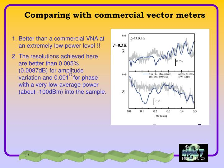 Comparing with commercial vector meters