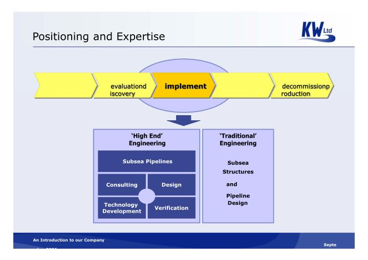 Positioning and Expertise