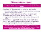 differentiation lipids