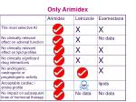 only arimidex