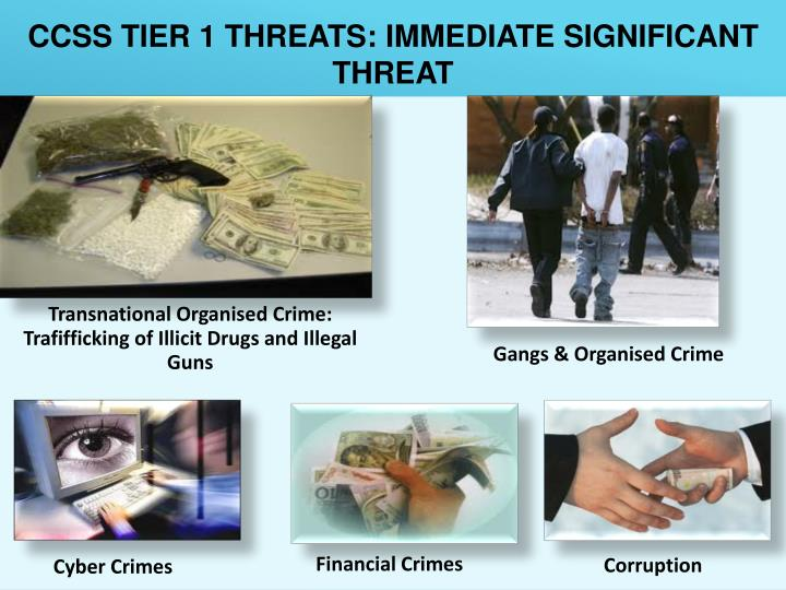 CCSS TIER 1 THREATS: IMMEDIATE SIGNIFICANT THREAT
