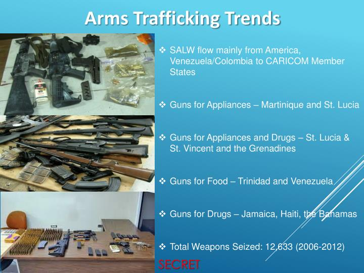 Arms Trafficking Trends