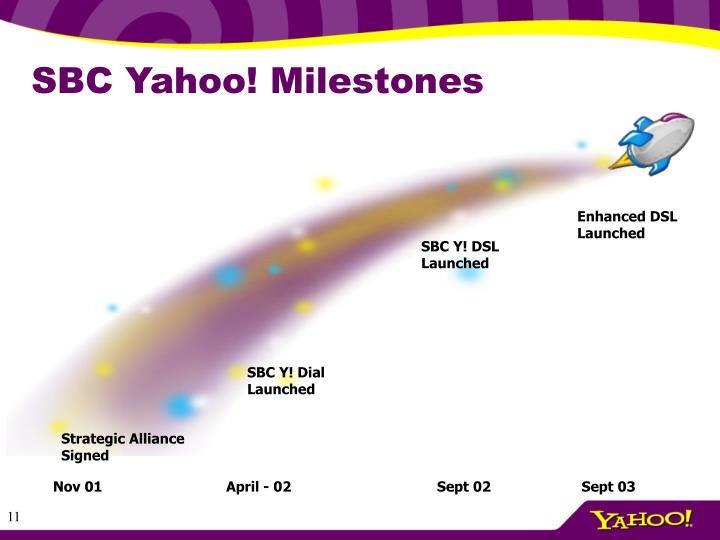 SBC Yahoo! Milestones