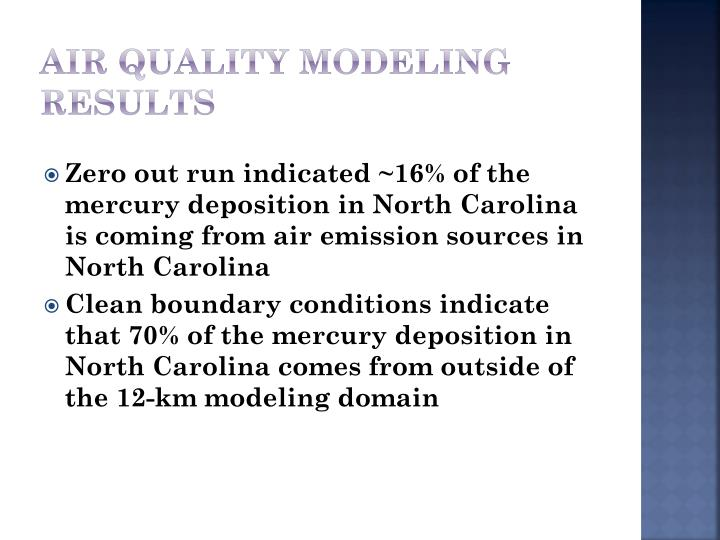 Air quality Modeling Results