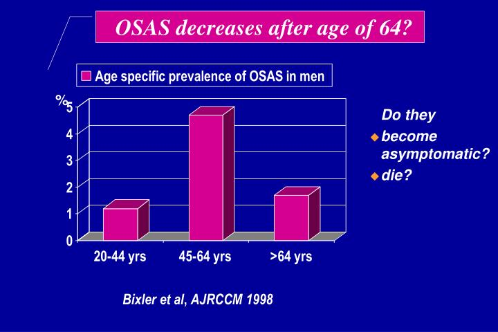 OSAS decreases after age of 64?