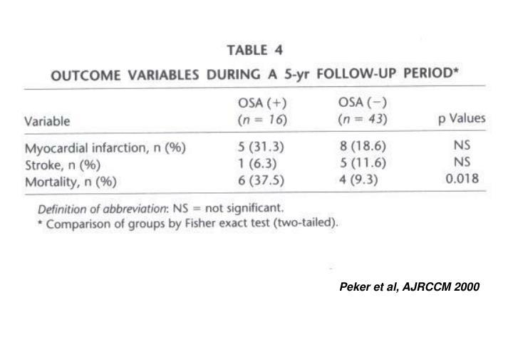 Peker et al, AJRCCM 2000