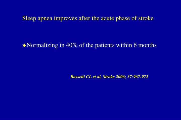 Sleep apnea improves after the acute phase of stroke