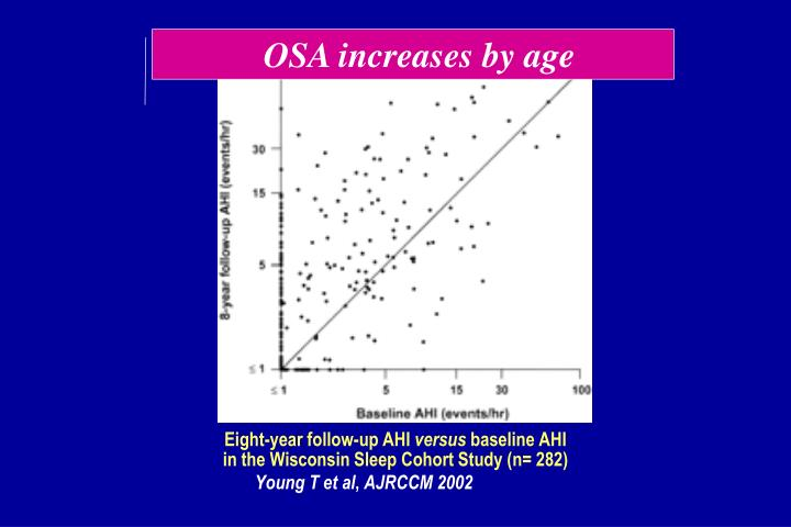 OSA increases by age