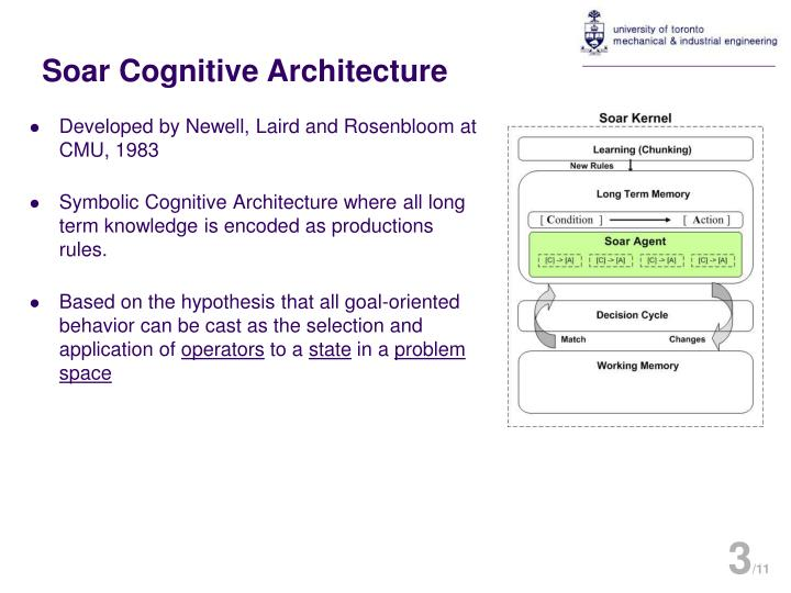 Soar Cognitive Architecture