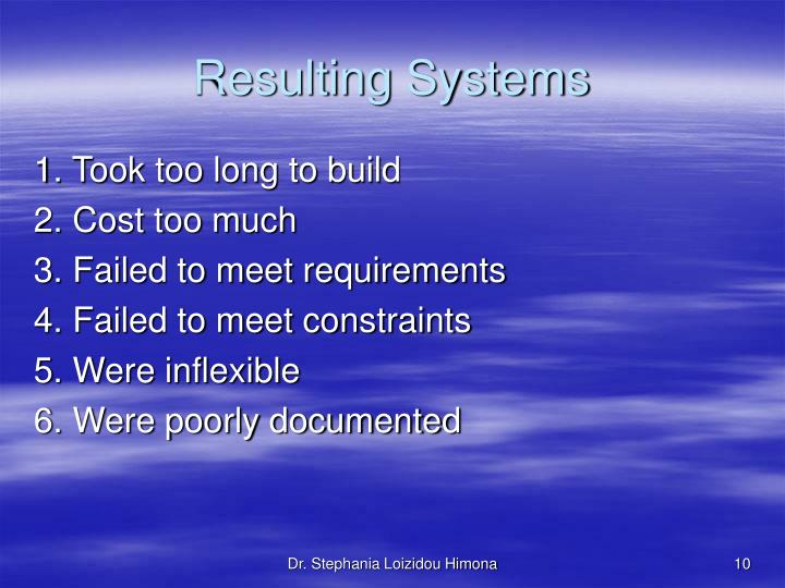 Resulting Systems
