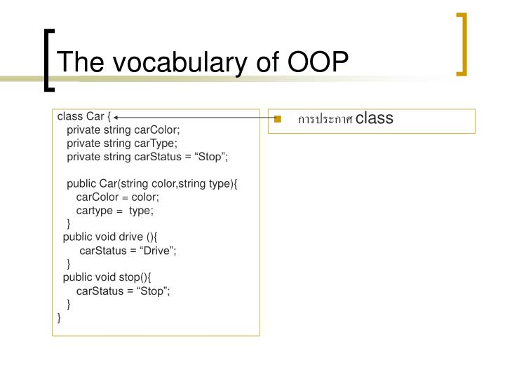 The vocabulary of oop