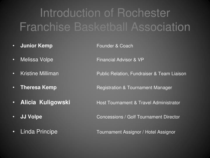 Introduction of Rochester Franchise Basketball Association