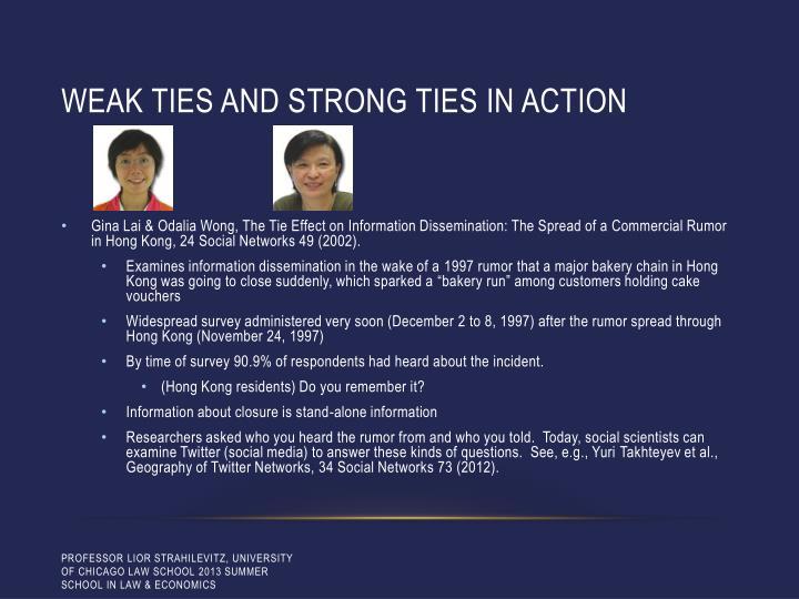 weak ties and strong ties in action