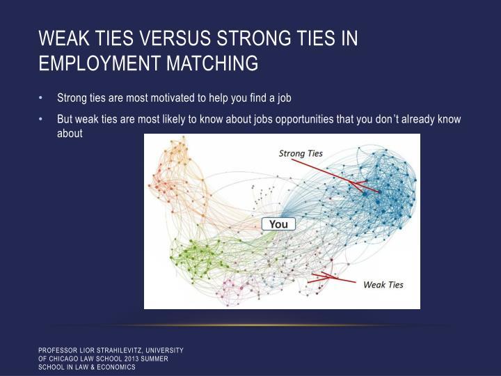 Weak ties versus strong ties in employment matching