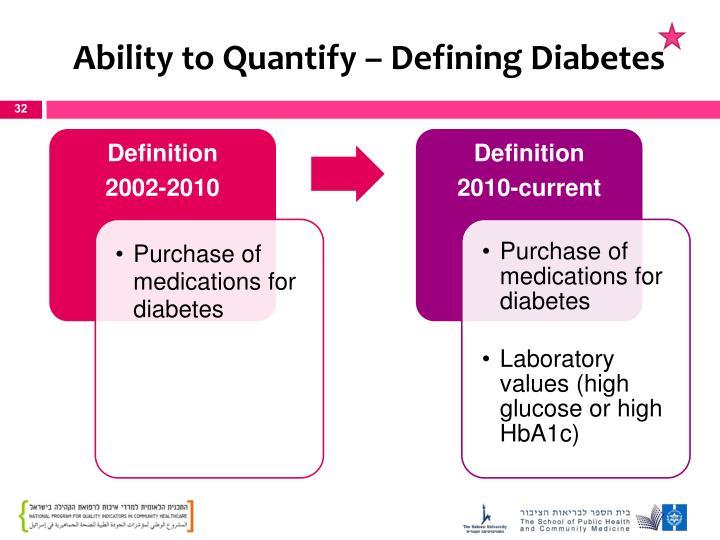 Ability to Quantify – Defining Diabetes