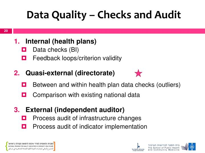 Data Quality – Checks and Audit