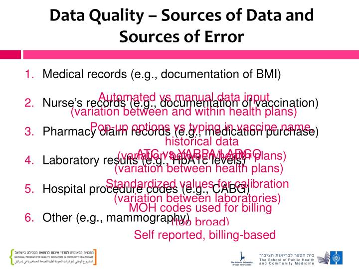 Data Quality – Sources of Data and Sources of Error