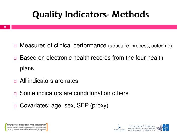 Quality Indicators- Methods