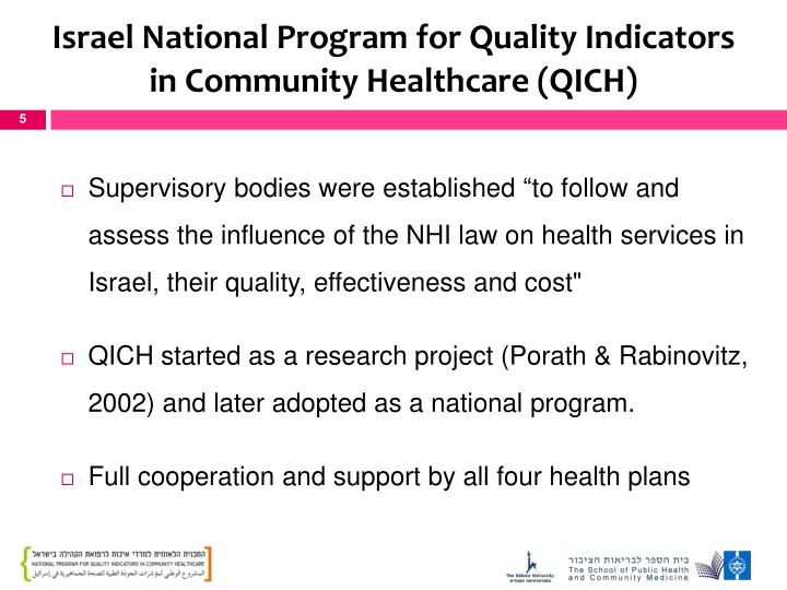 Israel National Program for Quality Indicators