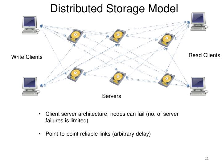 Distributed Storage Model
