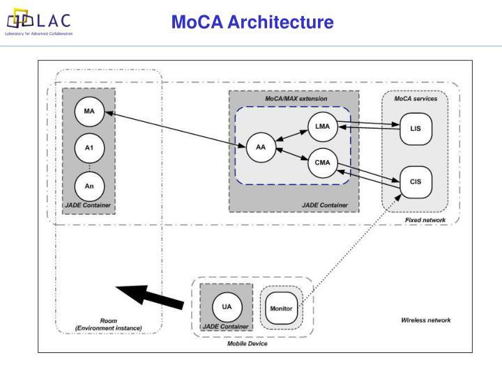 MoCA Architecture