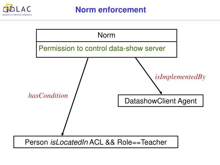 Norm enforcement