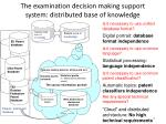 the examination decision making support system distributed base of knowledge