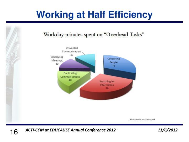 Working at Half Efficiency
