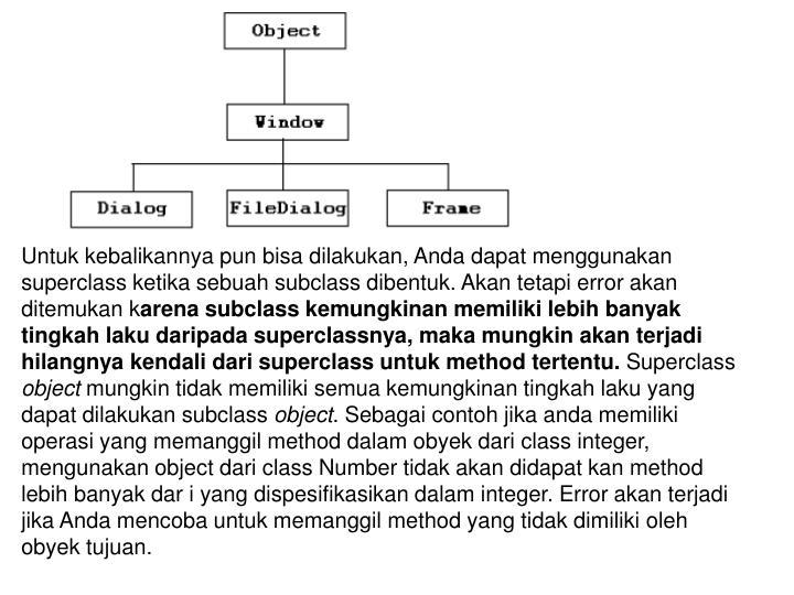 Untuk kebalikannya pun bisa dilakukan, Anda dapat menggunakan superclass ketika sebuah subclass dibentuk. Akan tetapi error akan ditemukan k