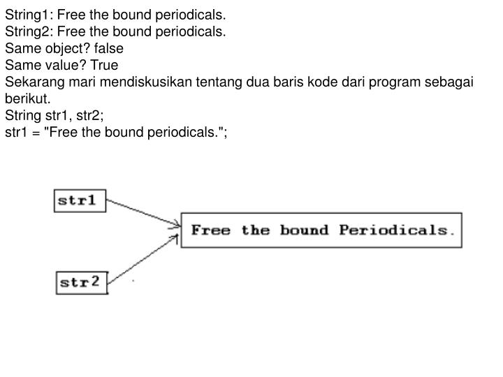 String1: Free the bound periodicals.