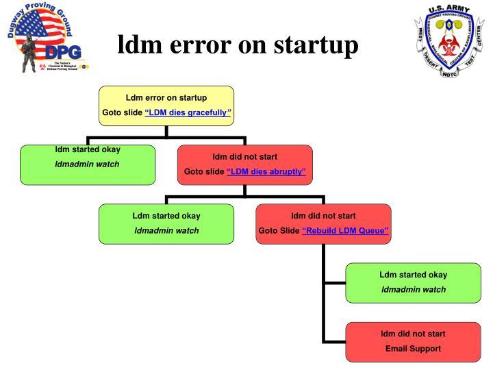 ldm error on startup