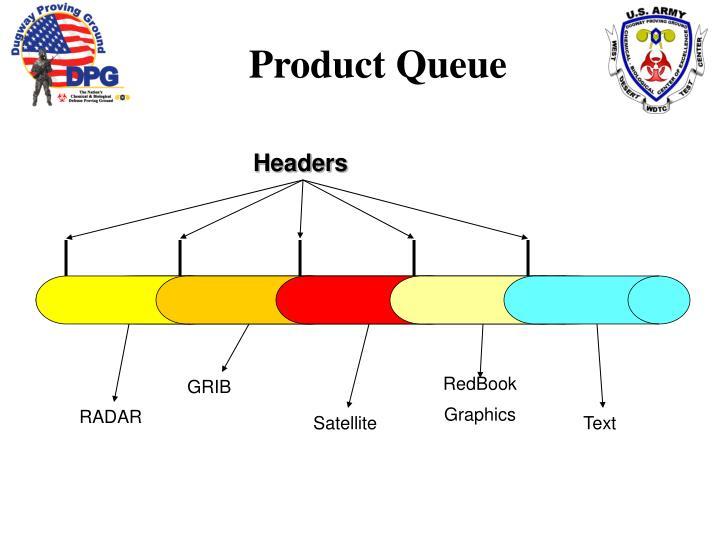 Product Queue