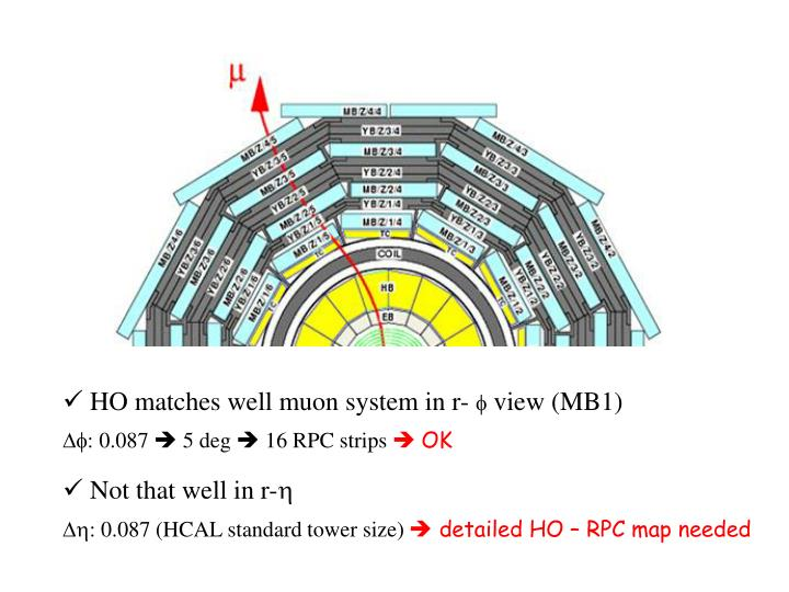 HO matches well muon system in r-
